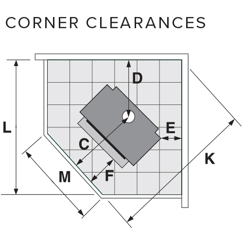 metro corner clearances diagram