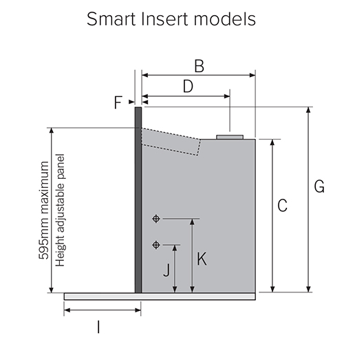 metro smart insert model diagram