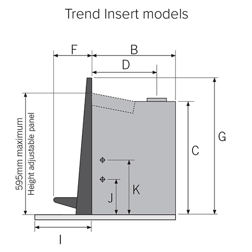 metro trend insert model diagram