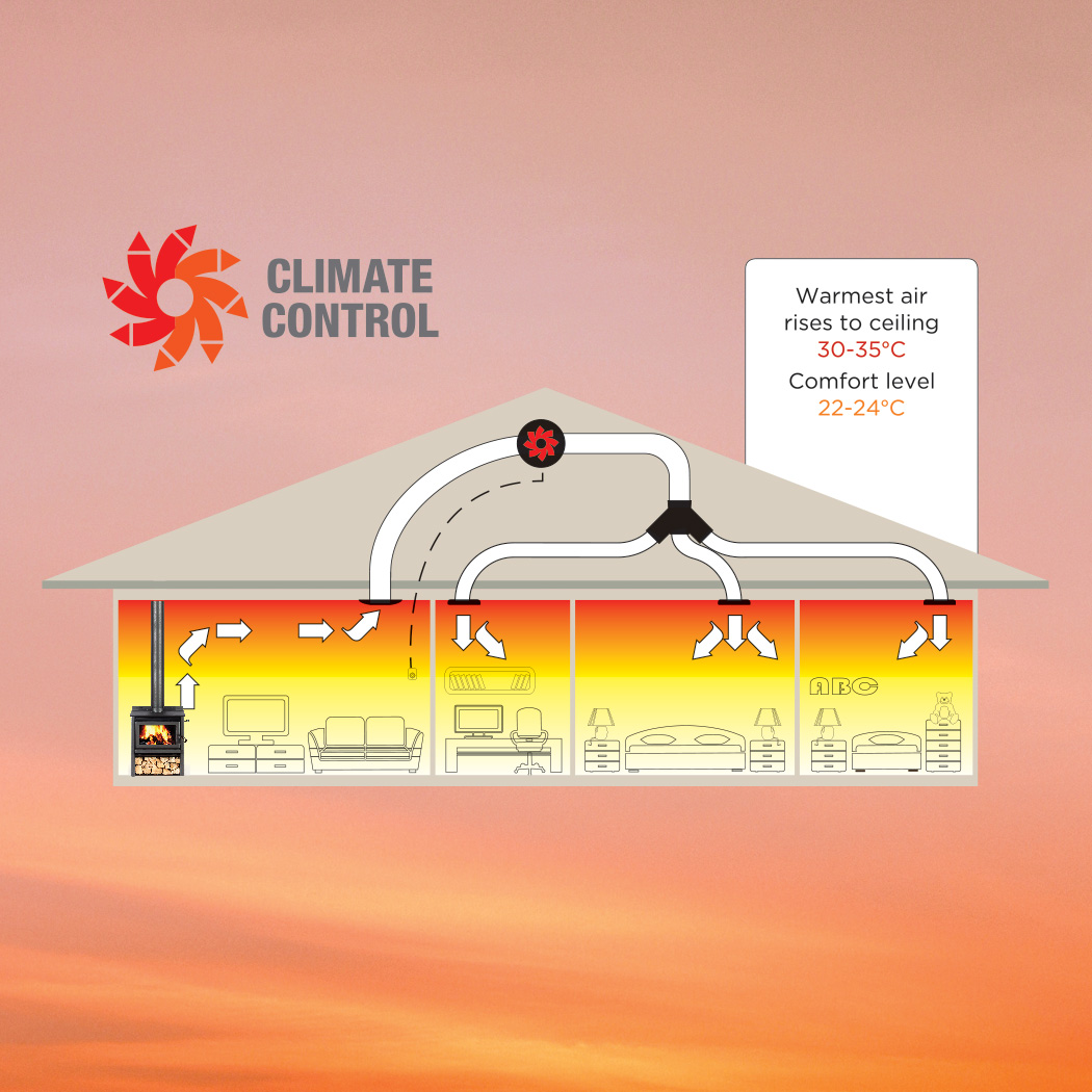 climate control room heat transfer system