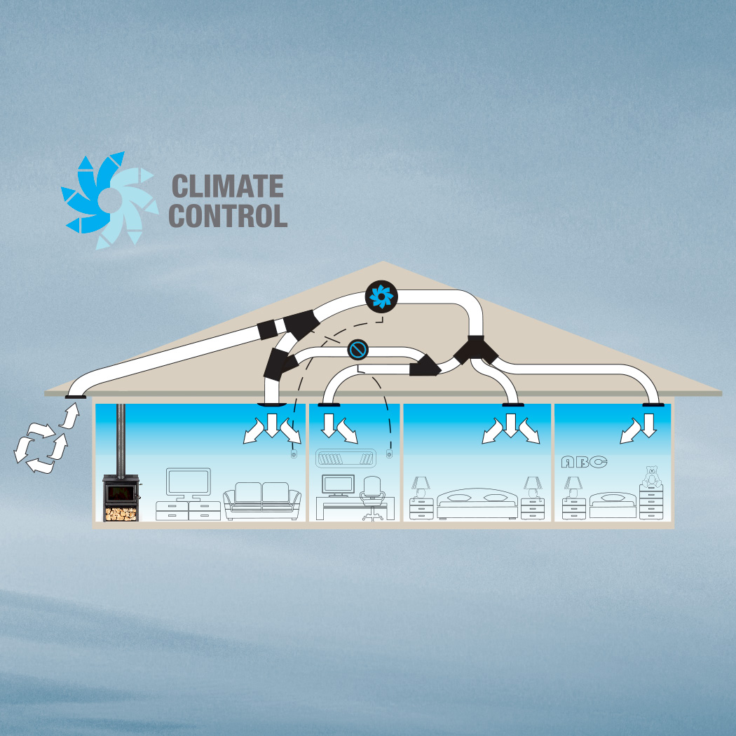 climate control fresh air system