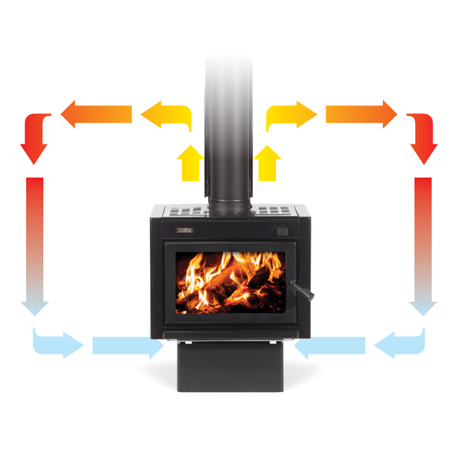 convection heat diagram